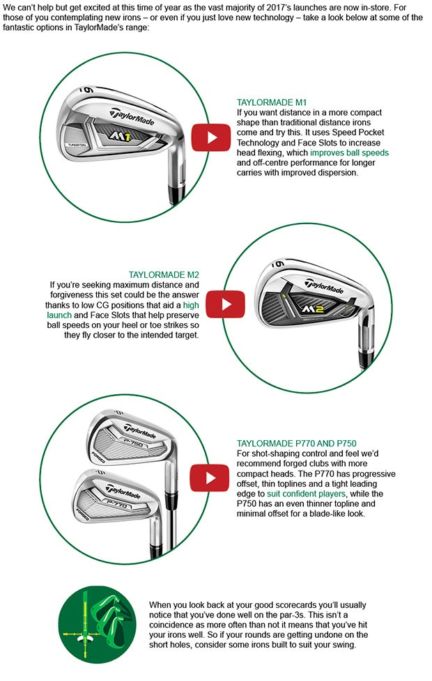 TaylorMade Article